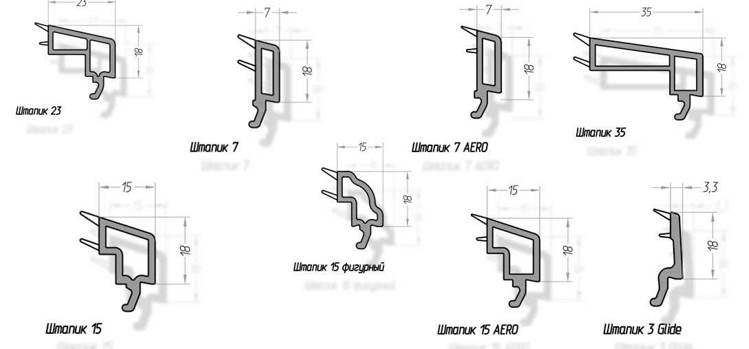 Изменения в геометрии уплотнения штапика